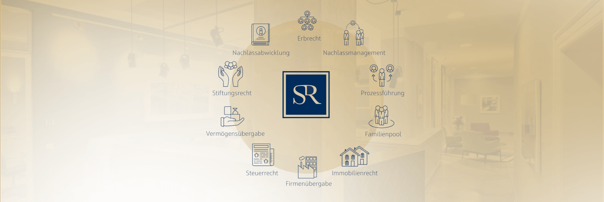 Kompetenzen der Kanzlei Schuhmann